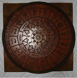 <p>The Riddle Circle for Escape room<br></p>